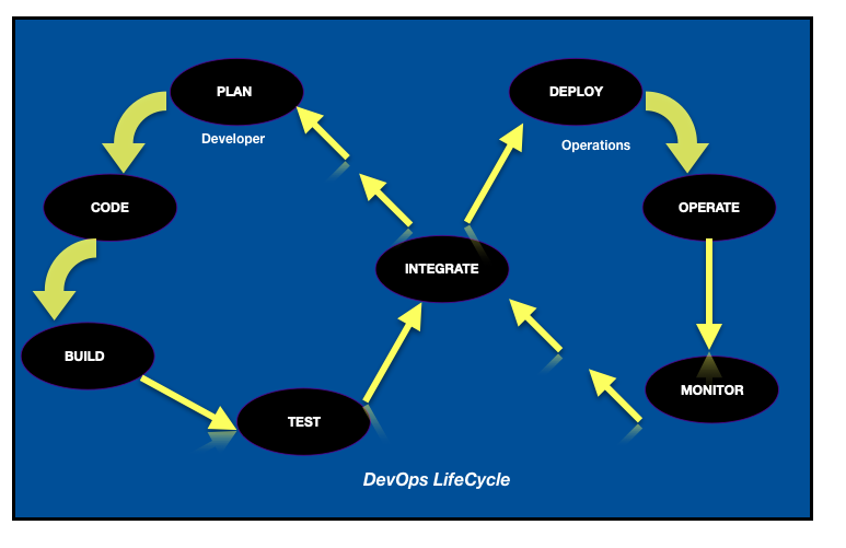 devops-lifecycle.png